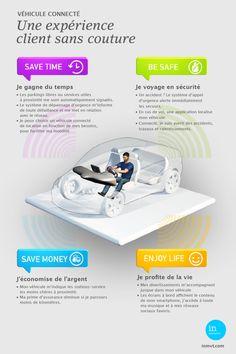 Voiture connectée, une expérience client sans couture| In Movement powered by PSA Peugeot Citroën
