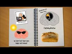 How the Brain Learns This video is a simple but effective tool for teaching this concept to children in upper primary though middle school as a brief introduction or summary. Brain Based Learning, Whole Brain Teaching, Social Emotional Learning, Social Skills, Teaching Biology, Skills To Learn, Study Skills, Growth Mindset For Kids, Habits Of Mind