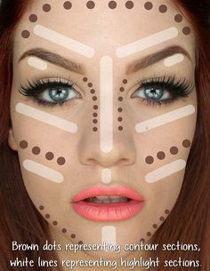 Contouring is a more advanced makeup application skill that, when done right, can greatly enhance the structure of your face and add definition. When you create a base of makeup, primer, concealer, foundation, and powder, you are essentially evening out your face of any natural shadows or imperfections. While you want this to cover any redness or pigmentation, you lose the natural shading of your skin. Contouring can bring some of that back by helping to accent your bone structure and create…