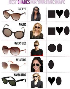 Figure out what glasses work best for your face shape.