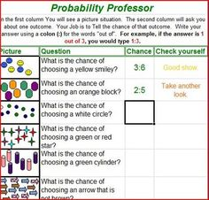 probability worksheets with a pair of dice math aids com pinterest of dice and worksheets. Black Bedroom Furniture Sets. Home Design Ideas