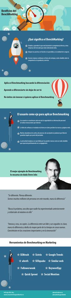 benchmarking infogra...
