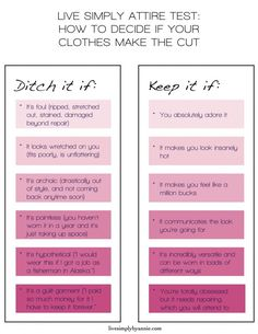 Closet Clean-Out Decision Chart I love it after I clean my closet..everything I love and want to wear!