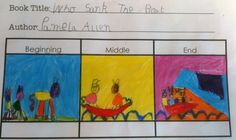 retell - who sank the boat - beginning, middle, end