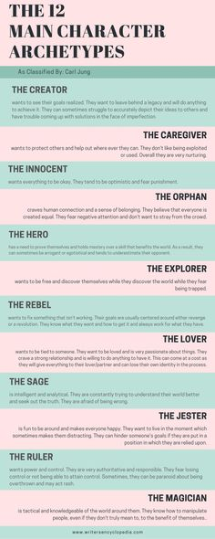 The 12 Main Character Archetypes in Literature as classified by Carl Jung. This infographic displays the character traits demonstrated by each archetype. Book Writing Tips, Writing Resources, Writing Help, Writing Prompts, Happiness Quotes, Wisdom Quotes, Love Quotes, Carl Jung Archetypes, C G Jung