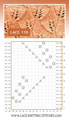 Including written instructions and chart. Cast on a multiple of 15 sts, + 2 and repeat. Leaf Knitting Pattern, Lace Knitting Stitches, Lace Knitting Patterns, Knitting Charts, Lace Patterns, Knitting Designs, Free Knitting, Stitch Patterns, Start Knitting