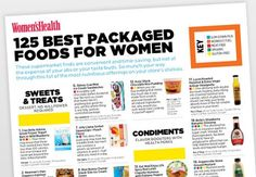 Print out this list of healthy foods for a pain-free (and healthier) grocery shopping trip