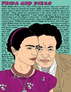 Frida & Diego.