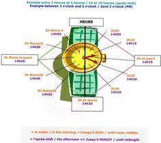 Vocabulary : What time is it?-French
