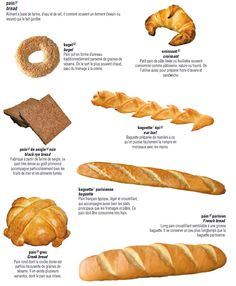 Boulangerie - les pains How To Speak French, Learn French, Croissants, French Alphabet, Cuisine Diverse, French Classroom, French Resources, Pastry And Bakery, French Lessons