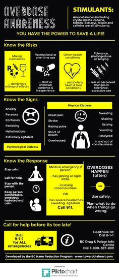 Overdose Awareness Day - You have the power to save lives!