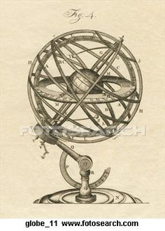 Antique Illustratration  Of Armillary Sphere