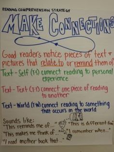 Anchor Charts - Great to remind kids of why they are reading and Common Core