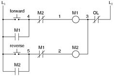 Simple ladder logic example for training in plcs. To read