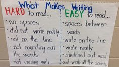 What Makes Writing Hard to read and Easy to read