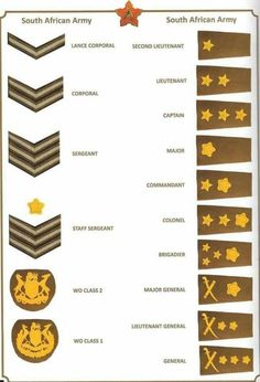 17 best images about saweermag dae on the Army Ranks, Military Ranks, Military Insignia, Military Art, Military History, South African Flag, South African Air Force, Second Lieutenant, Army Day