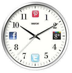 Social Media Posting Times US - SocialMaurice