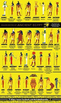 Gods and Goddesses of Ancient Egypt- Bast is also the Mother of Cats, and I do b. - ODDS - Gods and Goddesses of Ancient Egypt- Bast is also the Mother of Cats, and I do b… - Egyptian Mythology, Egyptian Symbols, Egyptian Art, Egyptian Goddess Names, Bast Goddess, Ancient Egyptian Deities, Ancient Goddesses, Roman Mythology, Ancient Egypt Art