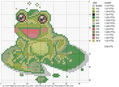 free frog chart