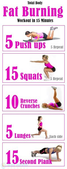 "Total Body Fat Burning Workout in 15 Minutes. <a class=""pintag"" href=""/explore/fitness/"" title=""#fitness explore Pinterest"">#fitness</a>"