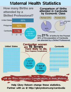 Cambodia-Infographic- maternal health.