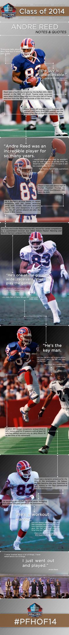 [Infographic] Notes & Quotes about the Pro Football Hall of Fame career of @buffalobills WR Andre Reed. #Bills