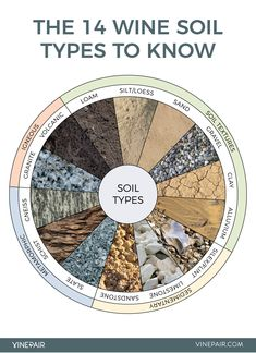 An Illustrated Guide to the Most Important Wine Soil Types - VinePair