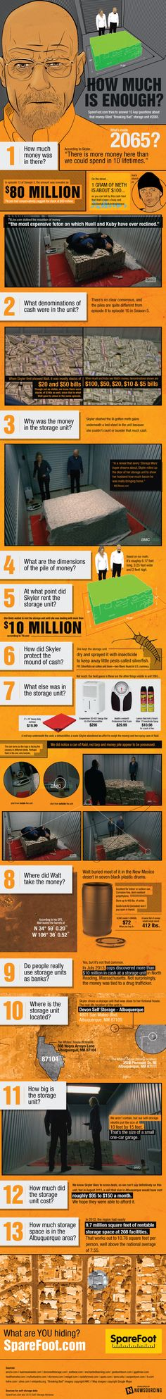 For those of you that are fans of Breaking Bad. This infographic provides a deeper look into 13 questions surrounding Walt and Skyler's storage unit in the show Breaking Bad. Breaking Bad Cast, Breaking Bad Series, Breking Bad, Self Storage, Great Tv Shows, Data Visualization, Best Shows Ever, Best Tv, B & B