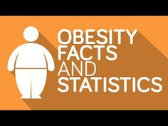 Obesity Facts and Statistics - YouTube