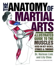 The muscles and movements of dozens of martial arts practices