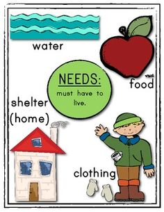 NEEDS and WANTS Posters: Social Studies (Kindergarten & First Grade) - I think we should be putting these in adult spaces too!  Many people confuse needs with wants.