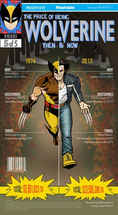 How Much Does It Cost to Be Wolverine in Real Life? [Infographic]