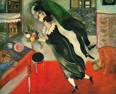 Birthday, Marc Chagall