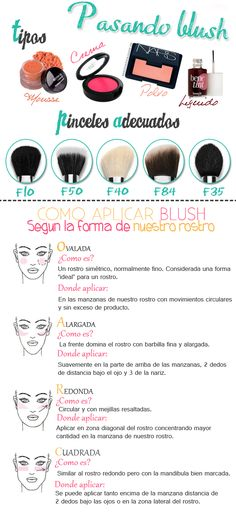 Cómo aplicar blush dependiendo de la forma de tu rostro