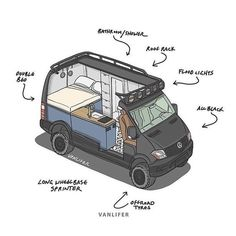 Check out these gorgeous Camper van conversions to inspire your next adventure *** Whether you love hiking, camping, tracking, fishing or staying home or in the garden, will find a lot of useful gardgets for your enjoyable activities *** Fiat Doblo Camper, Iveco Daily Camper, Iveco Daily 4x4, Truck Camper, Mercedes Sprinter Camper, Mercedes Camper Van, Offroad Camper, Ford Transit Camper, Accessoires Camping Car
