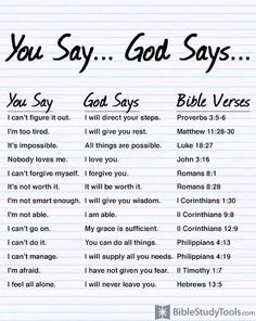 What God says... Bible verses for the book.