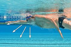 Feel For The Water! Advice & Tips to Improve Your Swimming.: Choosing The Right Head Position For You