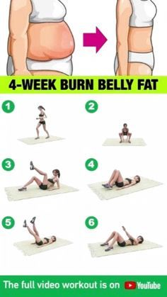 4 week workout to get rid of the belly fat. Would add a body extension to completely balance this workout. Also remember what you eat is very important to reduction of be Full Body Gym Workout, Flat Tummy Workout, Lower Belly Workout, Gym Workout Videos, Gym Workout For Beginners, Workout Exercises, Workout Classes, Belly Fat Reduce Exercise, Belly Fat Exercises