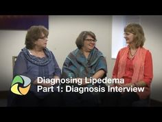 7e6c33473fe89e 34 Best Lipedema images in 2019 | Disorders, Adipose tissue, Metabolism