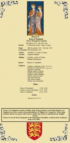 Henry II King of England Duke of Normandy and Aquitaine Count of Anjou Maine Uk History, My Family History, Tudor History, British History, History Facts, History Education, European History, Richard Iii Society, Dinastia Tudor