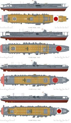 Four Pearl Harbor Carriers; all sunk a few months later at Midway