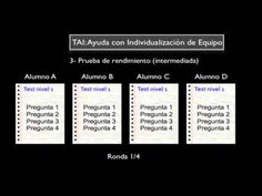 ▶ Actividades de trabajo cooperativo - YouTube