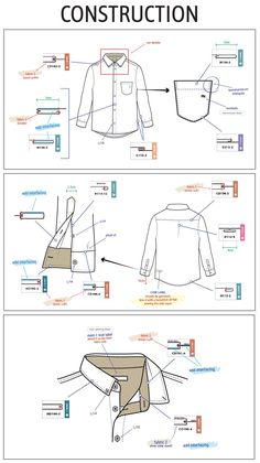 Tailoring Techniques, Techniques Couture, Sewing Techniques, Flat Drawings, Flat Sketches, Dress Sewing Patterns, Clothing Patterns, Mens Shirt Pattern, Illustrator