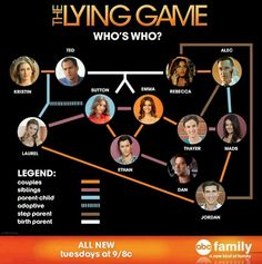 Confused about who's related to whom on The Lying Game? Check out this relationship web! Abc Shows, Best Tv Shows, Best Shows Ever, Favorite Tv Shows, My Favorite Things, Movies Showing, Movies And Tv Shows, The Lying Game, I Go Crazy