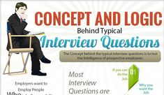 The Secret Behind Typical Job Interview Questions