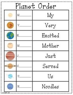 This is an excellent way for students to remember the order of the planets. This worksheet also allows students to write in the names of each planet, so teachers would easily be able to see if the material is being learned. I also like how each planet has a visual. This would help any visual learners in the classroom. - KS