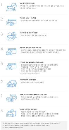 삼성카드 biz3의 주요혜택!