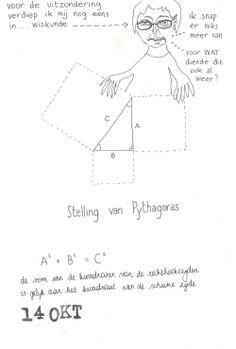 Ergens ver weg zat nog een Pythagoras