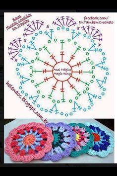 Cómo hacer mandalas con crochet o ganchillo (Patrones Gratis) - El Cómo de las. - Places to visit - Knitting For BeginnersKnitting HatCrochet PatternsCrochet Ideas Motif Mandala Crochet, Crochet Circles, Crochet Blocks, Crochet Flower Patterns, Crochet Stitches Patterns, Crochet Squares, Crochet Granny, Crochet Flowers, Doily Rug