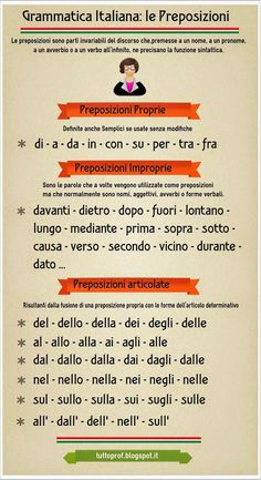Educational infographic : Learning Italian Language Italian Grammar: The prepositions infographic Italian Grammar, Italian Vocabulary, Italian Phrases, Italian Words, Italian Language, Language Study, French Language Learning, Learn A New Language, Spanish Language